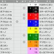 8/12【関屋記念[GⅢ]】[馬連][ワイド]