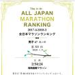 今日は全日本マラソンランキングの日、