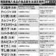糞尿汚染水域で採取された韓国産貝類缶詰 米FODがNOを通告
