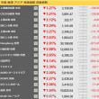 日経平均ひぇ~です。【3月23日】日経平均株価テクニカル分析 米国大暴落!ナイトセッション一時21000円を大きく割り込む。今日のマーケットの値動を予想
