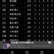 【朗報】小林、打率2割復帰!!