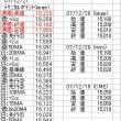 12月21日(金)テクニカルポイント