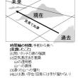 2018神奈美会員展出展作品(1);水彩画『大日小屋から剣岳を望む』(40号)