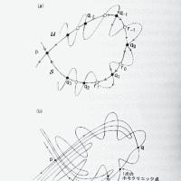 ポアンカレ 常微分方程式 -天体力学の新しい方法-