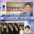 NHK世論調査:内閣支持率…49%(メディア私物率100%だもんな。これでも盛り振りは、小さい)