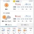 最低気温―4.2℃