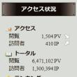 訪問者数:累計130万IP突破!