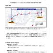 21日パートⅡ 「中央新幹線品川・名古屋間の大深度地下使用の許可申請・説明会」(JR東海)