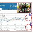 世界ビール生産、4年連続減!?