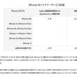iPhone 6 Plusのバッテリー交換に大幅な遅れが発生中か?