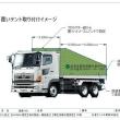 ダンプカー・トラック・産業廃棄物運搬車のテント、シート