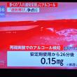 8/21 入れ歯安定剤でアルコール検査に有罪になった