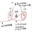 中国の「嫦娥4号」、月の裏側に着陸を計画。