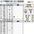 千葉新日本月例杯(9月)