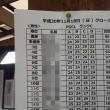 石山のラストコール杯はぶっちぎっりの最下位(記録)