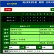 第7回中四国秋季大会岡山県支部予選