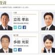 【NHKから国民を守る党】くぼた学氏(40)立川市議選に初当選~ネットの反応「これで地方議員7人目誕生か…」「すげー時代になったな」