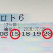 ロト6第1296回の予測と抽選結果