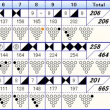 ボウリングのトリオリーグ戦 (123)