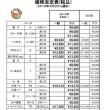 【重要】価格改定のお知らせ