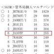 第55回JA0 VHFコンテスト結果発表