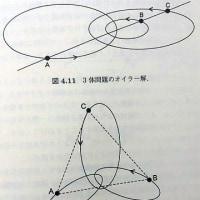 天体力学のパイオニアたち 下: F.ディアク、R.ホームズ