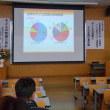 高崎健康福祉大学で学ぶ