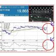 東芝、半導体売却で日米韓連合と、月内契約めざし覚書!?