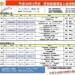 奈良県倫理法人会2月予定表