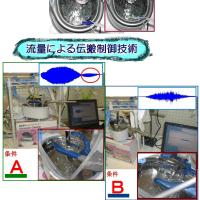 流量による超音波制御