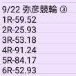 🚴 9/22 弥彦競輪 ③