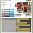 WCCF 10-11 リバプールFC 079 ダビド・エヌゴグ、育成中!