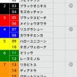 10/15【秋華賞[GⅠ]】[枠連]的中!予感