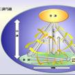 三諦円融の図