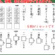 冬休みは漢字の復習マラソンに挑戦しませんか!