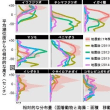 磯の生き物だちと東日本大震災