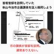 10%削減運動の勧め 本澤二郎