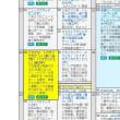 なんかこんなおたくドラマ、18日(金)に始まるって。NHK総合。