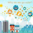 止まらない!太陽電池革新
