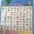 子供の英語教育 フォニックス・サイトワーズ・アルファベットを楽しみながら覚えよう!