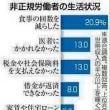 日本のGDPは3位なのに、稼いだ金はいったい何に使われているのだろうか?