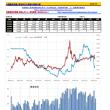 中国の貿易収支推移図表