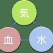 初心者のための東洋医学講座…五行説の説明その6(気血水の考え方)