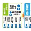 171020 立憲民主党は菅内閣と瓜二つ これは恐ろしい・・・