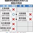 韓国「中央日報」が予測する日本の韓国への制裁処置