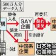 日本年金機構は誰のためのもの? コラム(259)