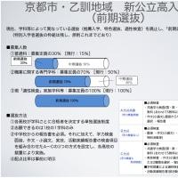 京都府下公立高校の入試変革