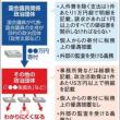 【朝日新聞】21議員の政治資金5億円超が不透明 団体間移動させる~ネット「朝日が議員の名前出さない…お分かりですね?」