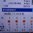 8時30分31.7℃(7月16日)