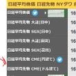 力が無い、日本株